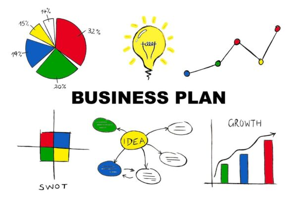 business-plan-for-growth-1200